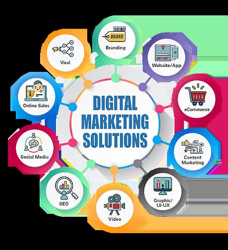 digital-marketing-agency-in-lagos